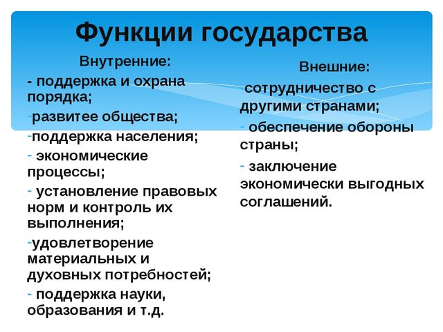 Функции государства Внутренние: - поддержка и охрана порядка; развитее общест...