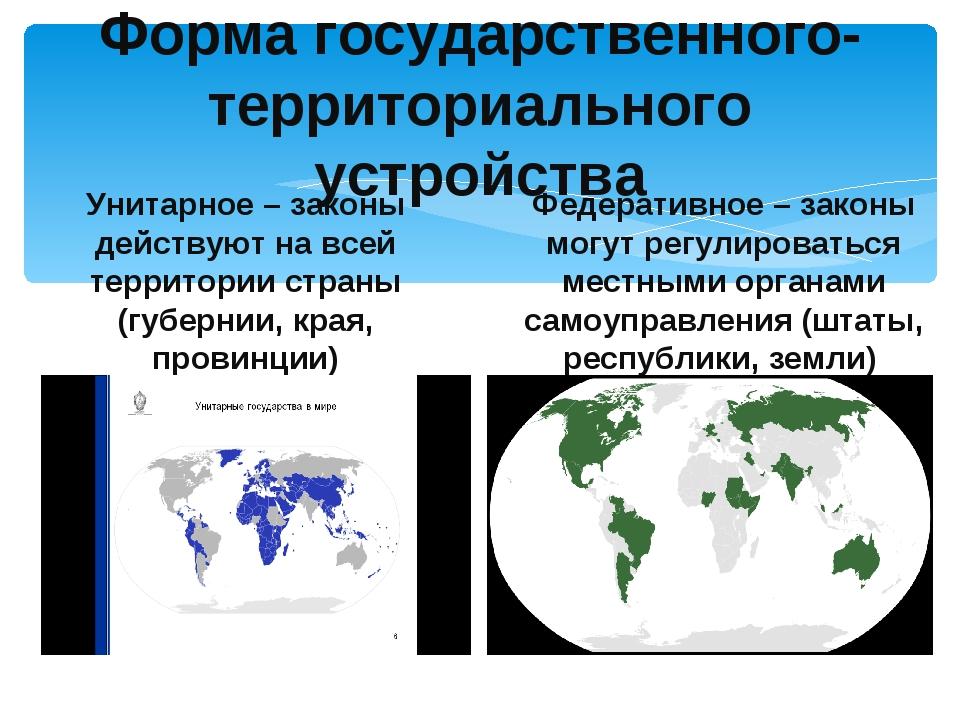Форма государственного- территориального устройства Унитарное – законы действ...