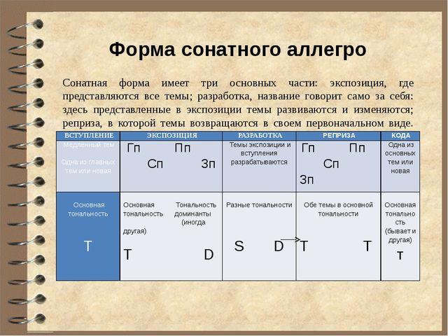 Сонатная форма имеет три основных части: экспозиция, где представляются все т...