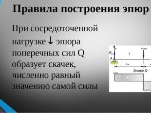 Правила построения эпюр: При сосредоточенной нагрузке  эпюра поперечных сил
