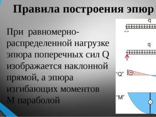 Правила построения эпюр: При равномерно-распределенной нагрузке эпюра попереч