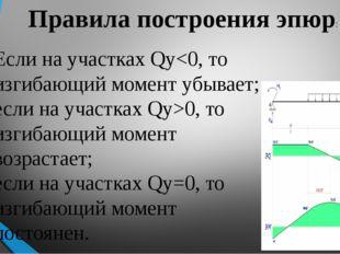 Правила построения эпюр: Если на участках Qу0, то изгибающий момент возрастае