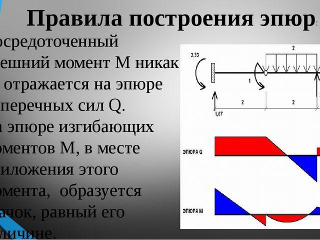 Правила построения эпюр: Сосредоточенный внешний момент M никак не отражается...