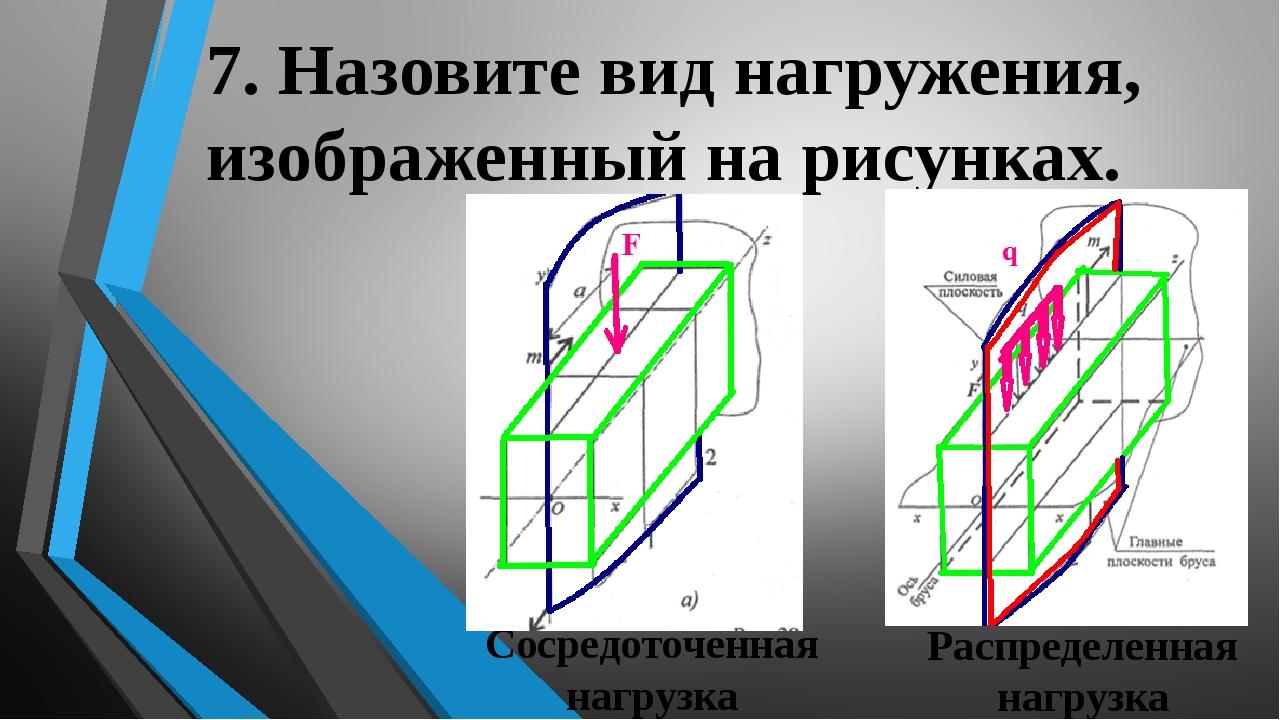 Сосредоточенная нагрузка 7. Назовите вид нагружения, изображенный на рисунка...