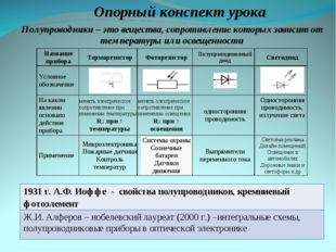 Опорный конспект урока Полупроводники – это вещества, сопротивление которых з