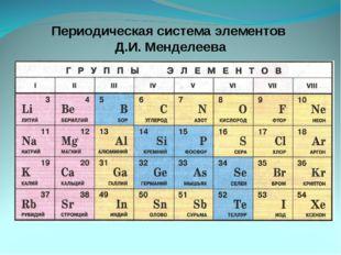 Периодическая система элементов Д.И. Менделеева