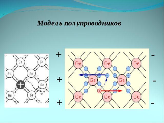 + + + - - - Модель полупроводников