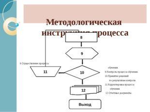 Методологическая инструкция процесса 8.Осуществление процесса обучения. 9.К