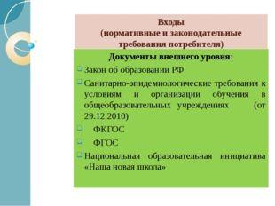 Входы (нормативные и законодательные требования потребителя) Документы внешне