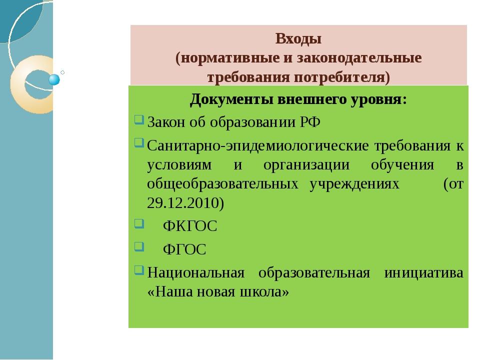 Входы (нормативные и законодательные требования потребителя) Документы внешне...