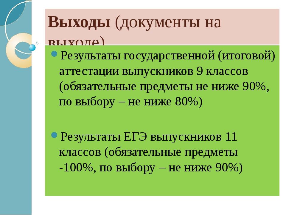 Выходы (документы на выходе) Результаты государственной (итоговой) аттестации...