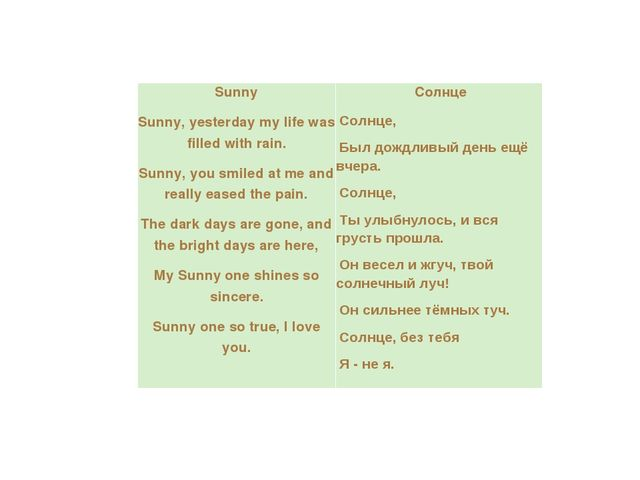 Sunny Sunny, yesterday my life was filled with rain. Sunny, you smiled at me...