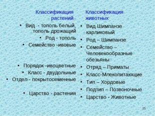 Классификация растений Классификация животных Вид - тополь белый, тополь дрож