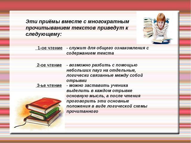Эти приёмы вместе с многократным прочитыванием текстов приведут к следующему:...