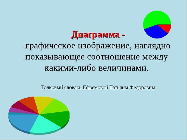 Диаграмма - графическоеизображение,наглядно показывающеесоотношениемежду...