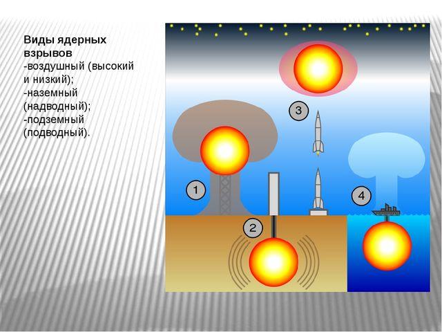Виды ядерных взрывов -воздушный (высокий и низкий); -наземный (надводный); -п...