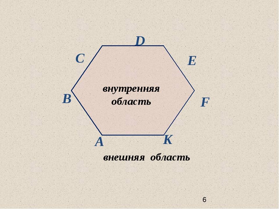 внутренняя область внешняя область А В С D E F K