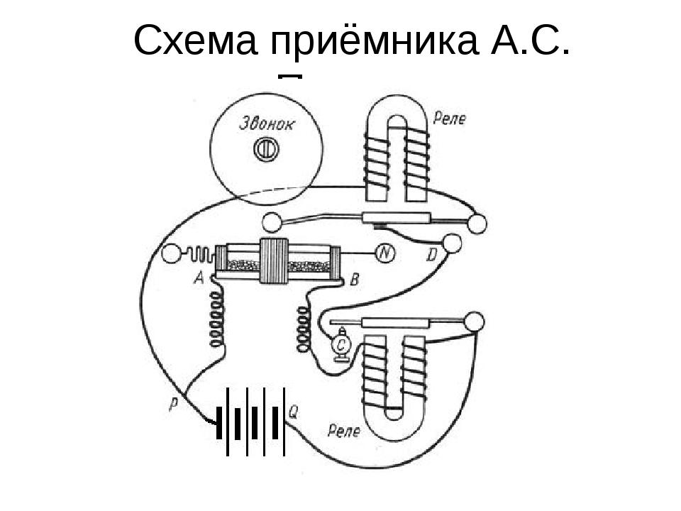 Схема приёмника А.С. Попова