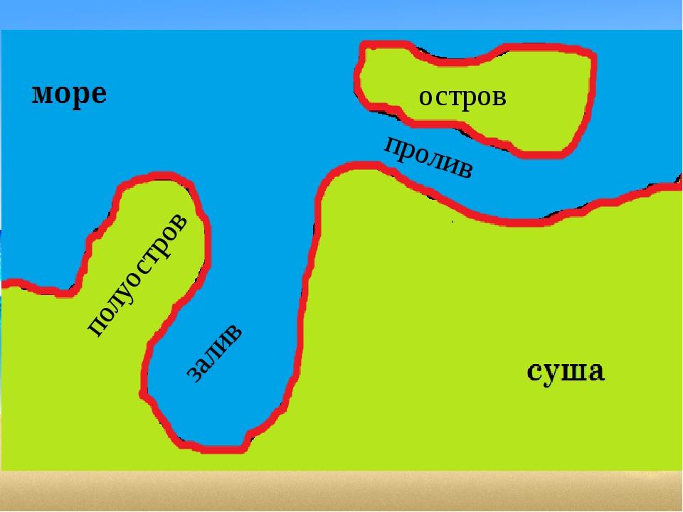 остров полуостров залив пролив