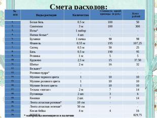 Смета расходов: * материалы имеющиеся в наличии № п/п  Виды расходов  Коли