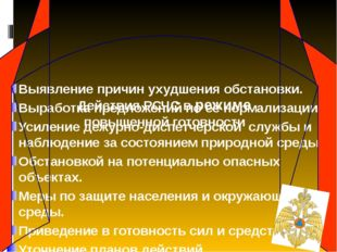 Организация защиты населения Определение границ ЧС. Организация ликвидации ЧС