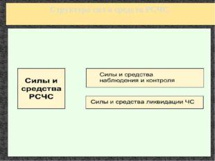 К силам и средствам ликвидации чрезвычайных ситуаций РСЧС относят: войска гра