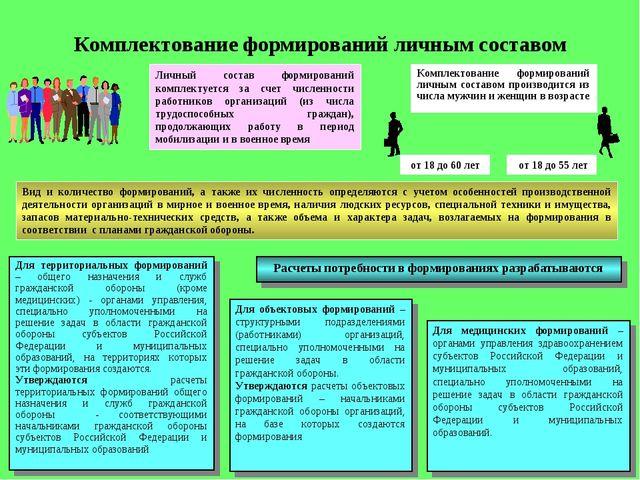 Личный состав формирований комплектуется за счет численности работников орган...