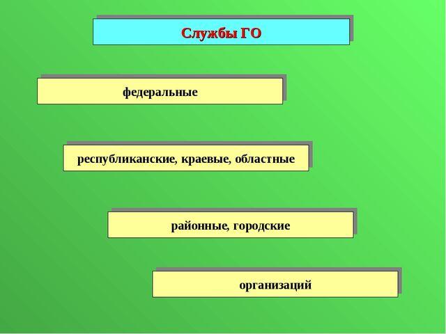 Службы ГО федеральные республиканские, краевые, областные районные, городские...