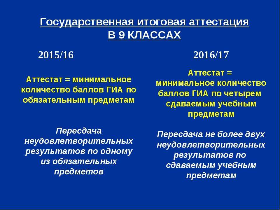 Государственная итоговая аттестация В 9 КЛАССАХ 2015/16 2016/17 Аттестат = м...