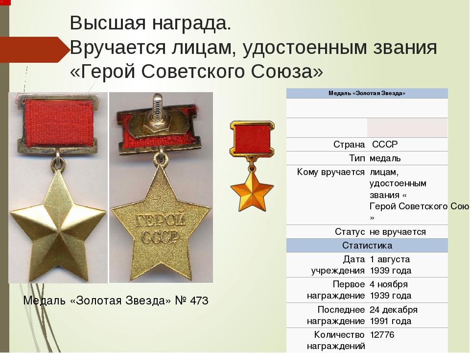 Высшая награда. Вручается лицам, удостоенным звания «Герой Советского Союза»...