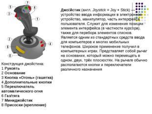 Конструкция джойстика: 1 Рукоять 2 Основание 3 Кнопка «Огонь» (гашетка) 4 Доп
