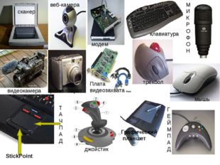 сканер веб-камера видеокамера модем клавиатура М И К Р О Ф О Н мышь Т А Ч П А