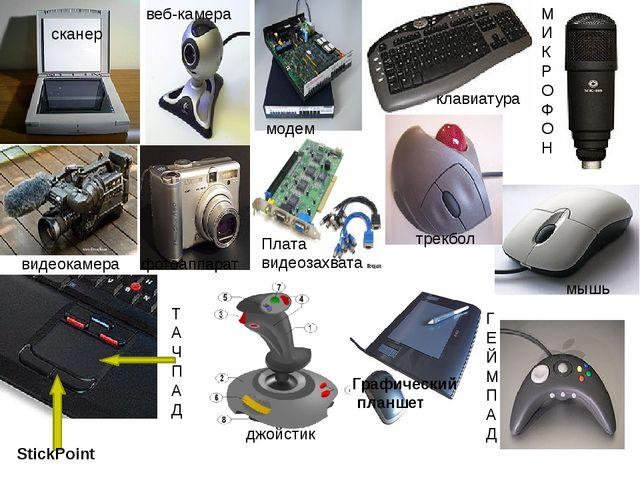 сканер веб-камера видеокамера модем клавиатура М И К Р О Ф О Н мышь Т А Ч П А...