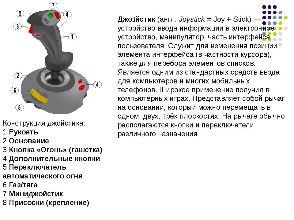 Конструкция джойстика: 1 Рукоять 2 Основание 3 Кнопка «Огонь» (гашетка) 4 Доп...