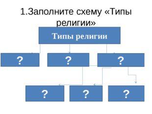 1.Заполните схему «Типы религии» Типы религии ? ? ? ? ? ?
