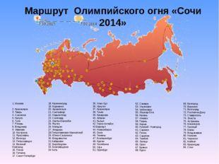 Маршрут Олимпийского огня «Сочи 2014» 18. Калининград 19. Мурманск 20. Арханг