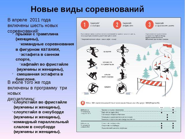 Новые виды соревнований В апреле 2011 года включены шесть новых соревнований:...