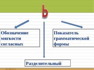 Обозначение мягкости согласных Разделительный Показатель грамматической формы