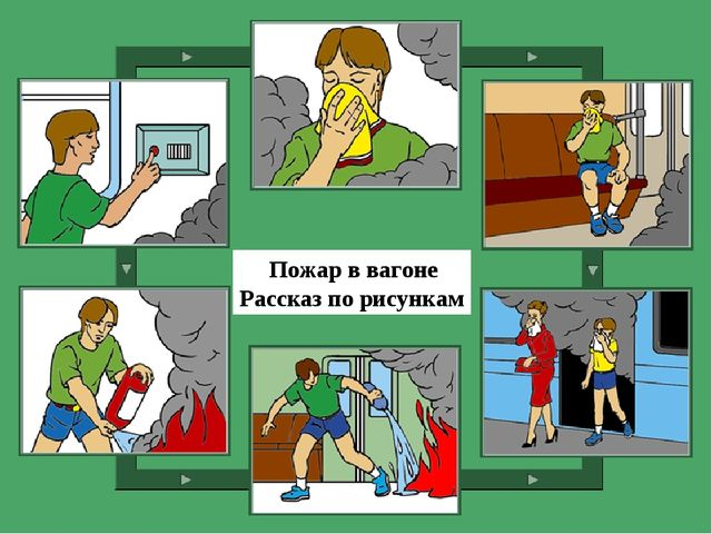 Пожар в вагоне Рассказ по рисункам
