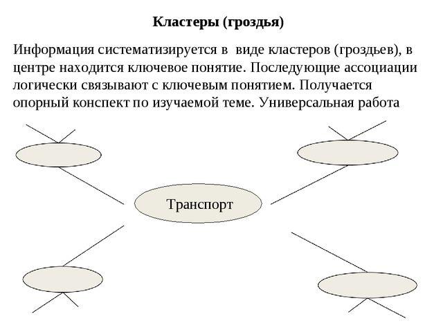 Транспорт Информация систематизируется в виде кластеров (гроздьев), в центре...