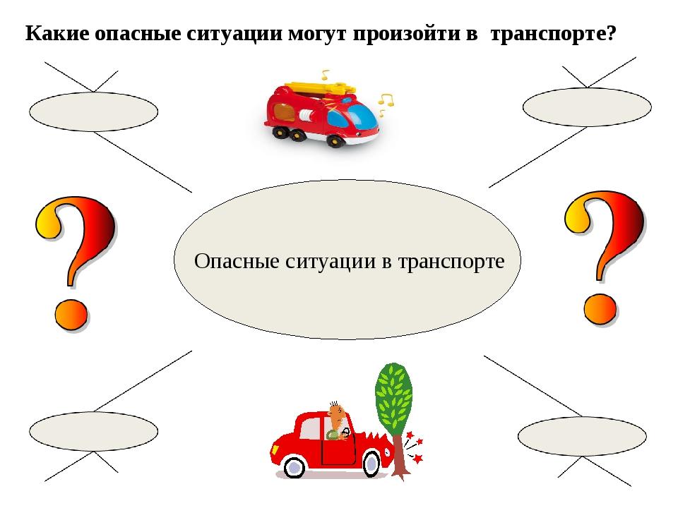 Какие опасные ситуации могут произойти в транспорте? Опасные ситуации в транс...