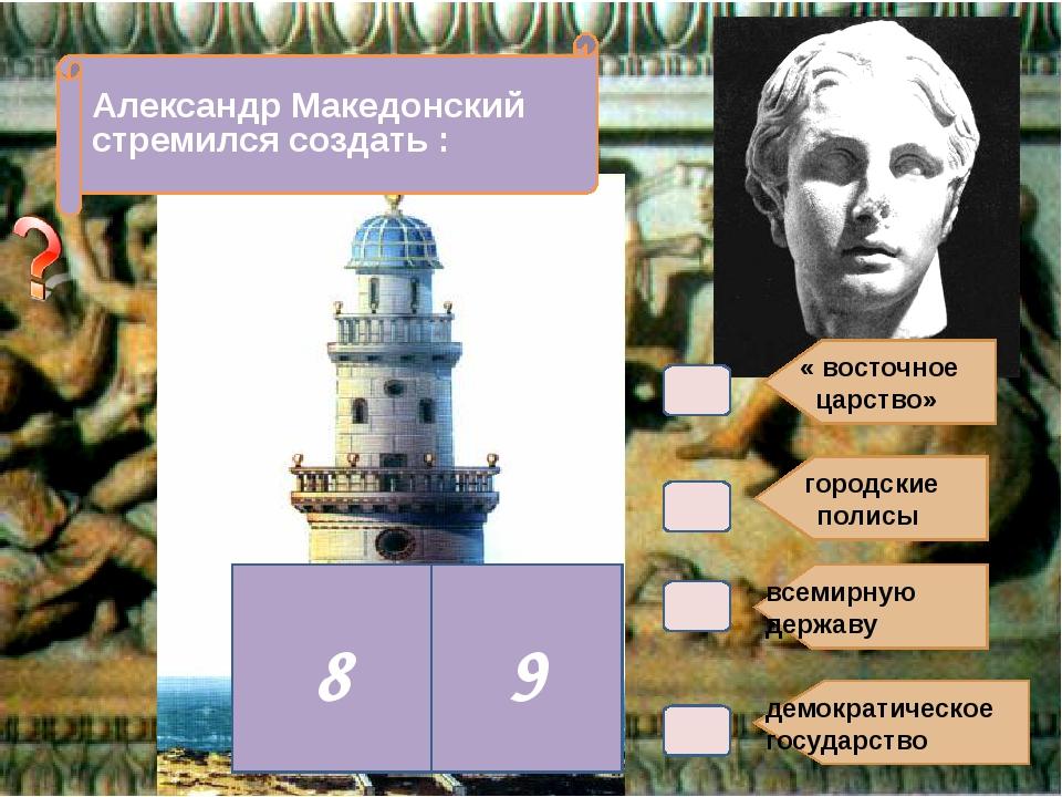 В4. городские полисы всемирную державу демократическое государство Александр...