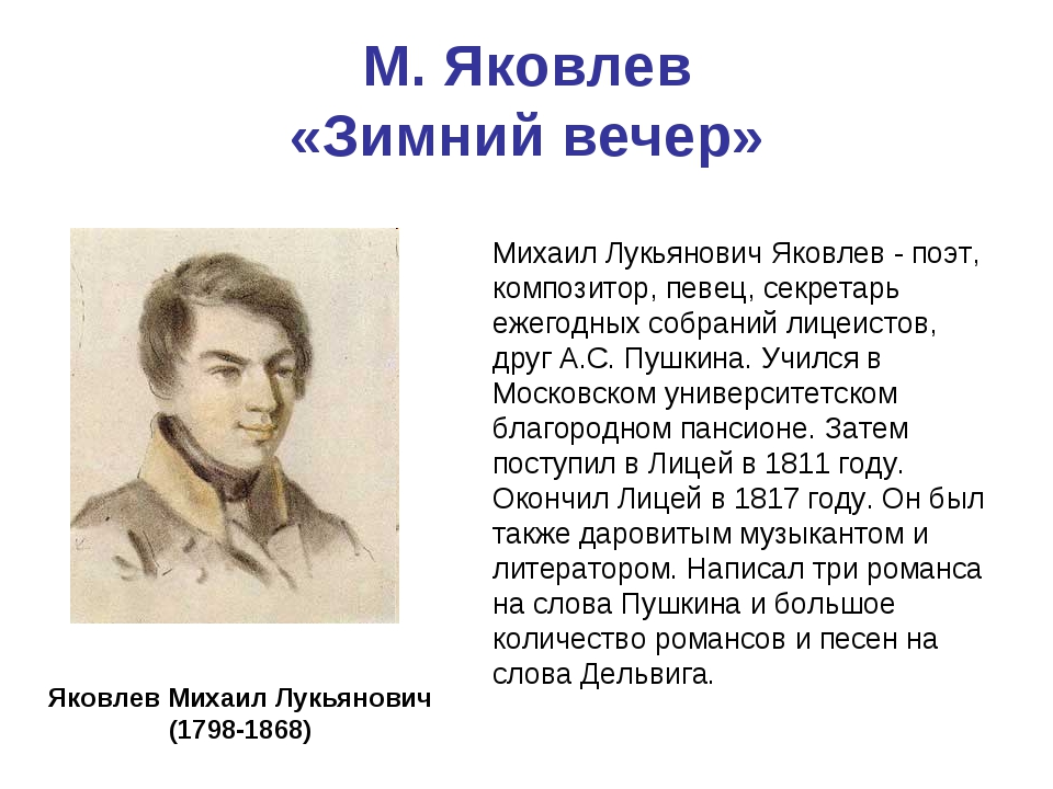 М. Яковлев «Зимний вечер» Яковлев Михаил Лукьянович (1798-1868) Михаил Лукьян...