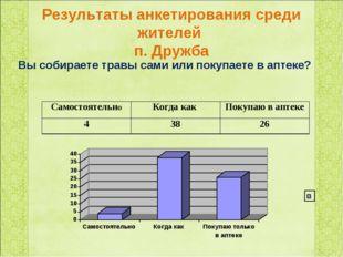 Результаты анкетирования среди жителей п. Дружба Вы собираете травы сами или