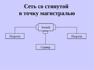 Сеть со стянутой в точку магистралью Switch Подсеть Подсеть Сервер