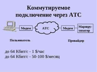 Коммутируемое подключение через АТС до 64 Кбит/с - 1 $/час до 64 Кбит/с - 50-
