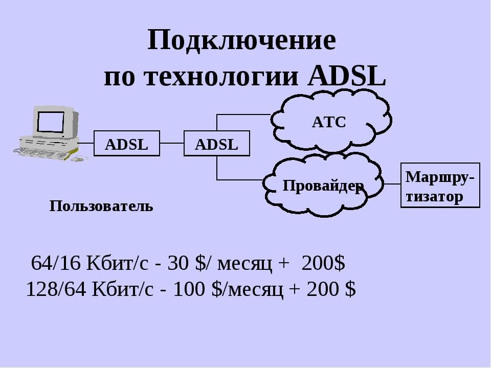 Подключение по технологии ADSL АТС Маршру- тизатор Провайдер Пользователь 64/...