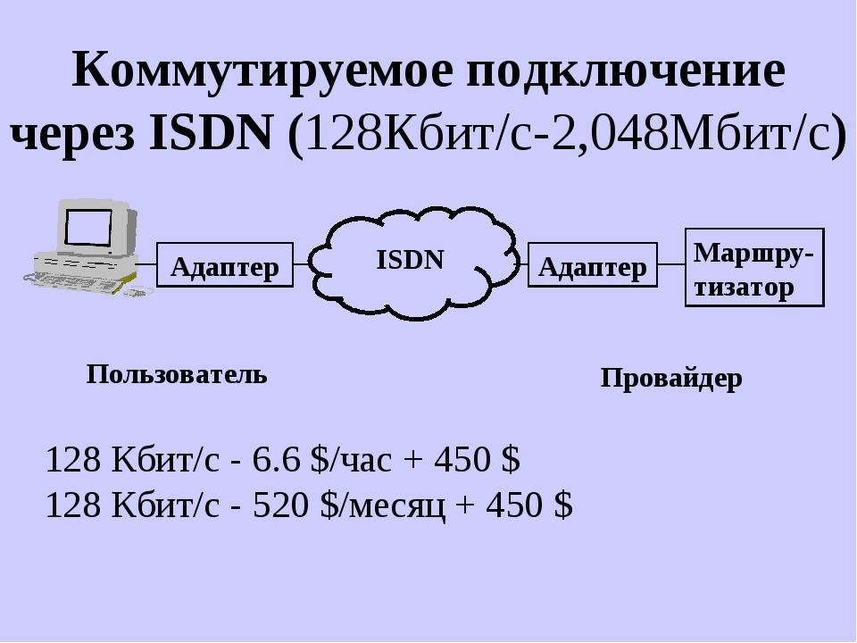 Коммутируемое подключение через ISDN (128Кбит/с-2,048Mбит/c) 128 Кбит/с - 6.6...