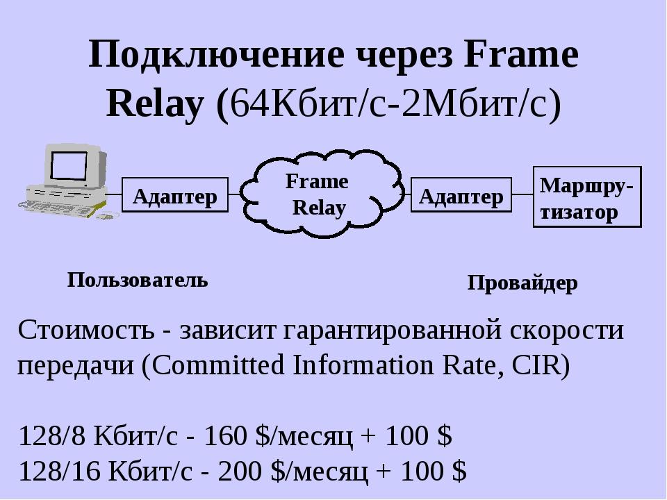 Подключение через Frame Relay (64Кбит/с-2Mбит/c) Адаптер Frame Relay Адаптер...