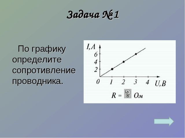 Задача № 1 По графику определите сопротивление проводника.